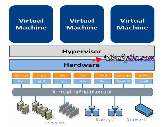 Best Free Backup Software for Hyper V Server and Hyper V Virtual Machine
