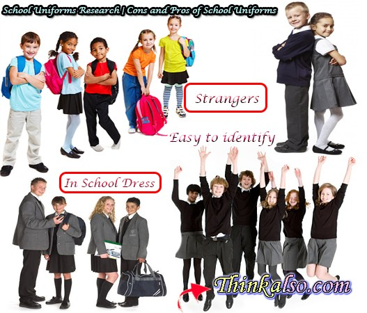 School Uniforms Research Cons and Pros of School Uniforms School Dress Code